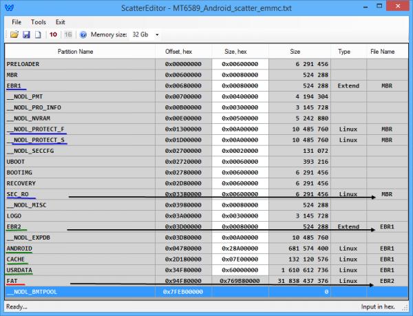 программа для разметки памяти для mtk6582