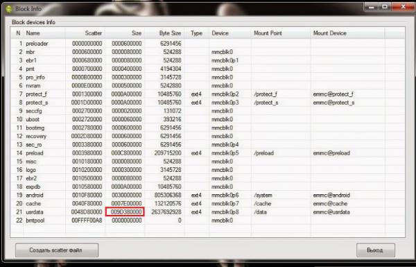 Как слить дамп чужой базы данных